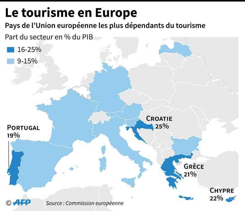 Quels sont les secteurs du tourisme ?